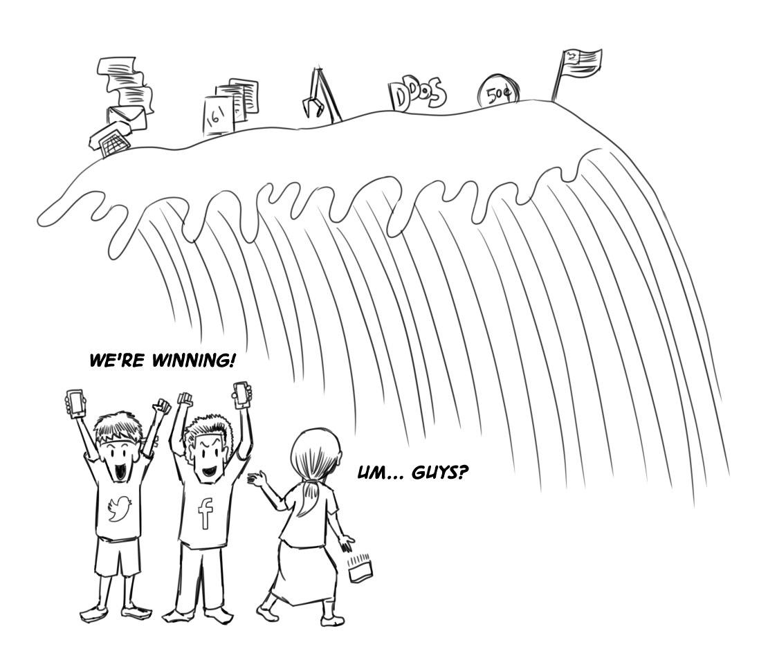 建制以六種科技手段對付雨傘運動者。漫畫:Jason Li.